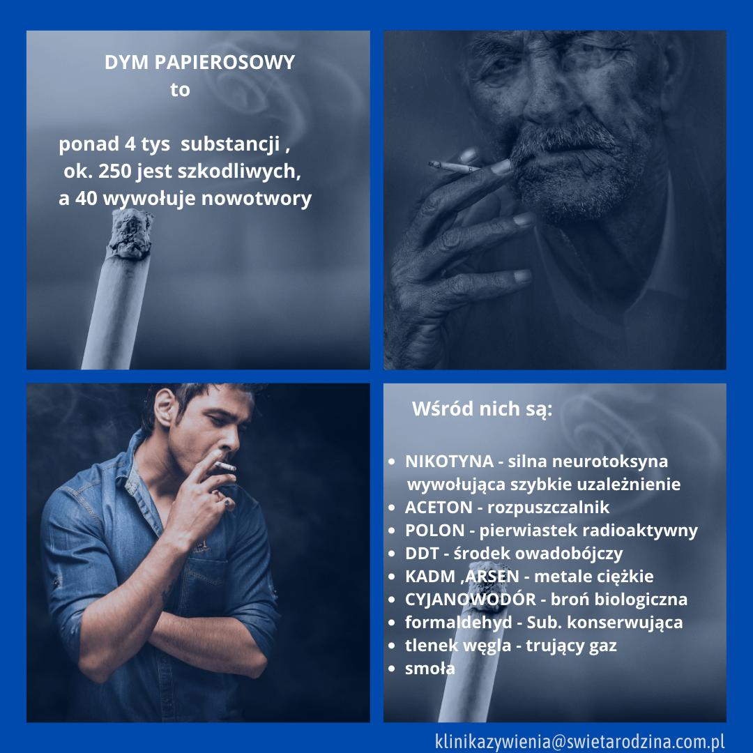 Szkodliwość palenia tytoniu
